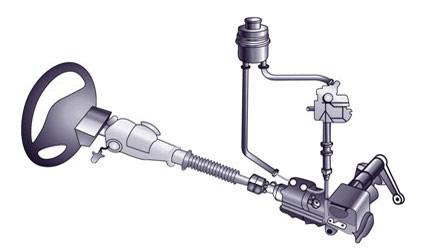 Основное назначение и устройство гидроусилителя руля
