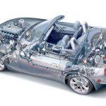 Доверьте свой автомобиль сервису «Magic Cars»