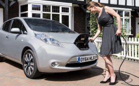 Электромобили — это будущее?