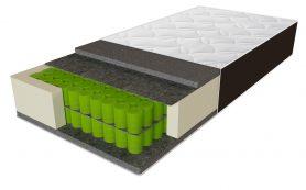 Sleep&Fly: матрасы для здорового и комфортного сна