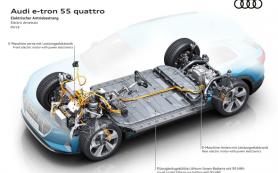 2000 километров — аккумуляторы SALD в разы увеличивают пробег электромобилей