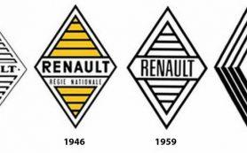 Renault меняет логотип — 96 лет истории ромба