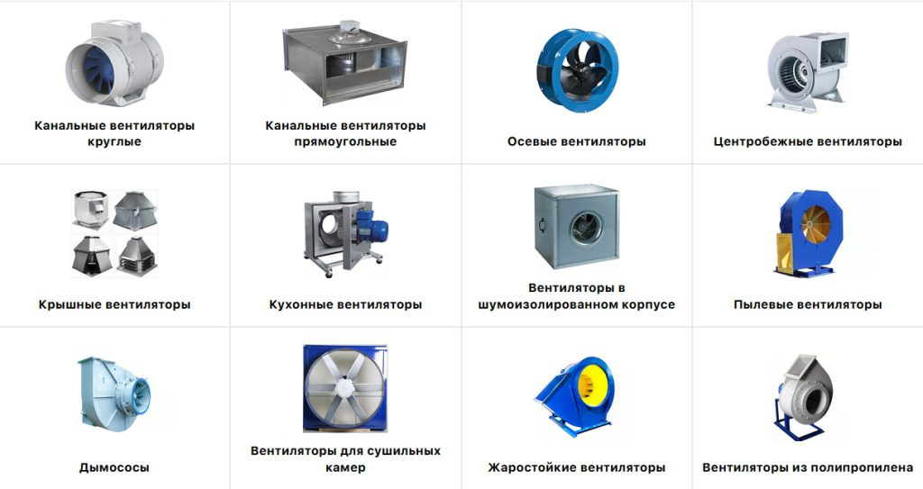 Вентилятор и система вентилирования